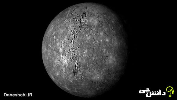 تحقیق در مورد سیاره عطارد