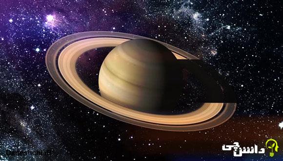 تحقیق در مورد سیاره زحل