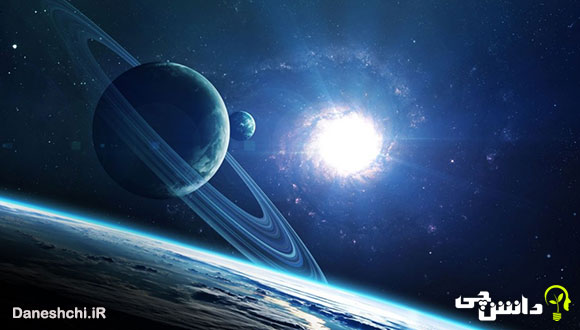 تحقیق در مورد سیاره اورانوس